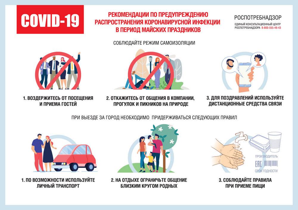 Рекомендации по профилактическим мероприятиям по предупреждению распространения новой коронавирусной  инфекции в период майских праздников